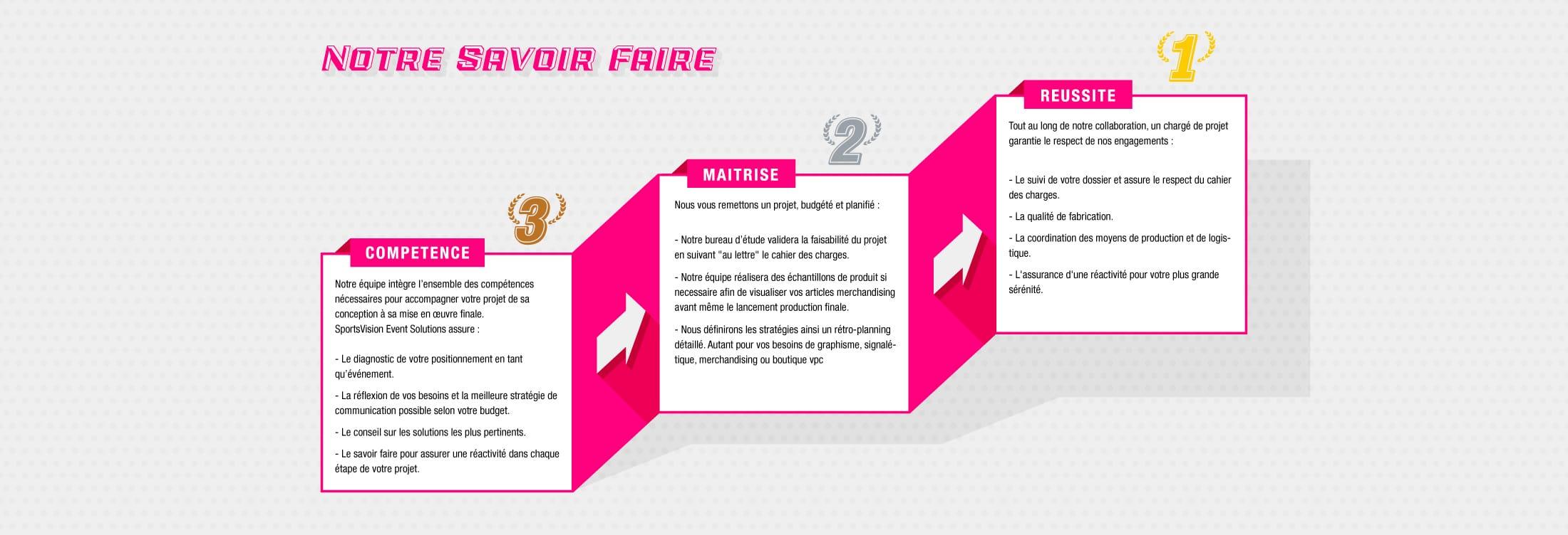 savoir-faire_events_DOTS